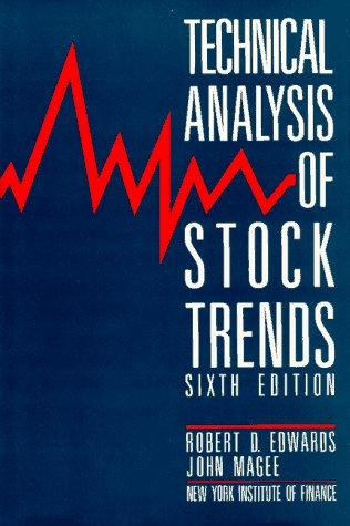Download Technical analysis of stock trends